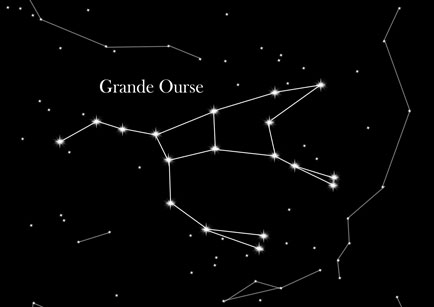 Constellation Great Bear